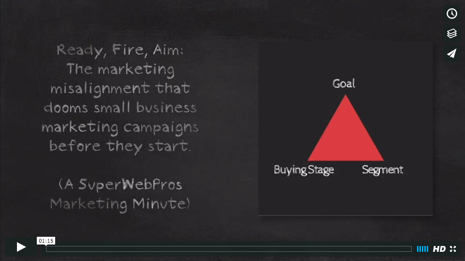Ready, Fire, Aim: The Marketing Misalignment that Dooms Small Business Campaigns Before They Start [Video]