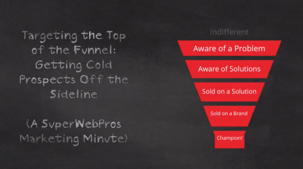 Marketing Minute: Targeting the Top of the Funnel [Video]